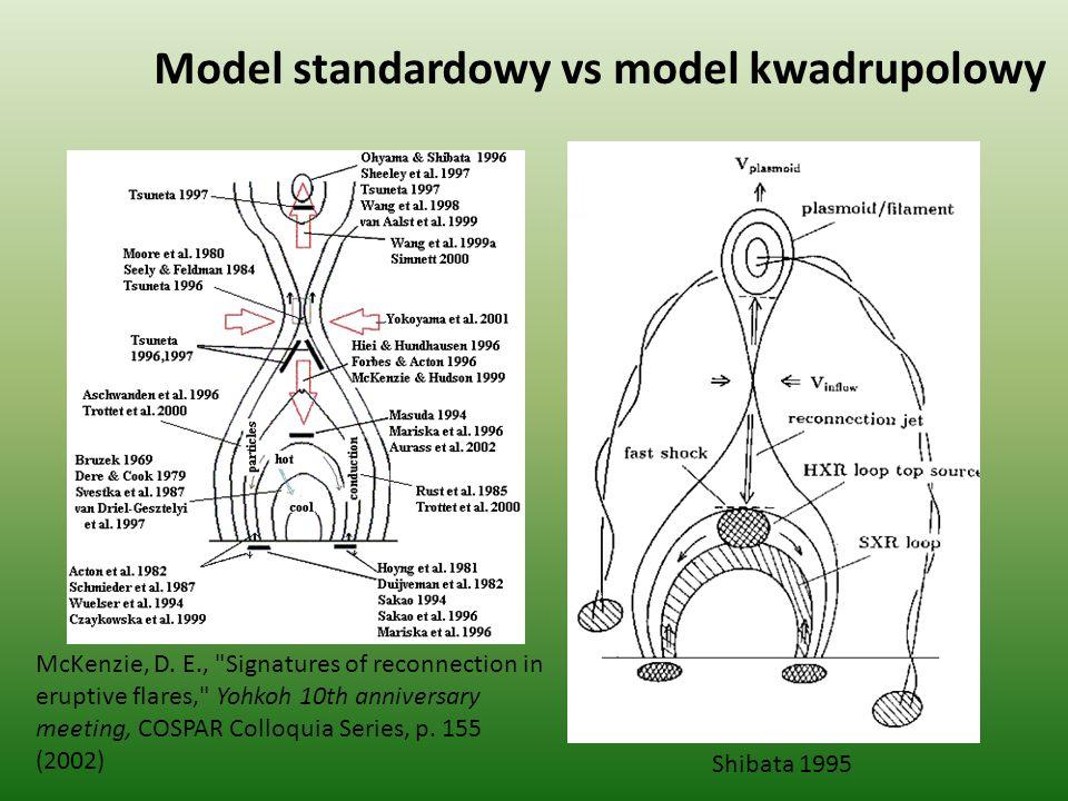 Model standardowy vs model kwadrupolowy McKenzie, D.