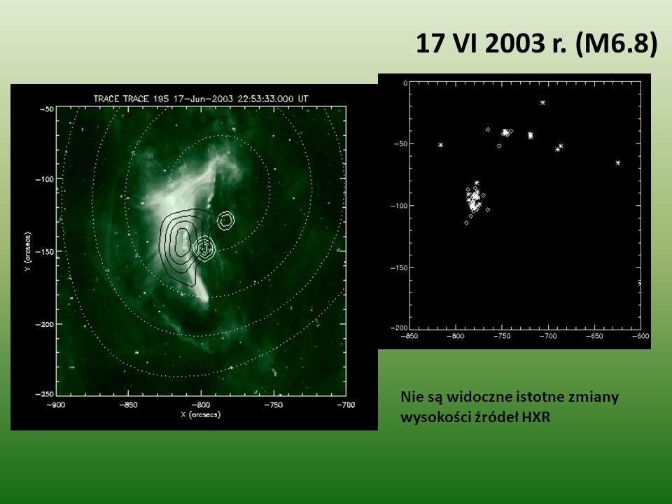 17 VI 2003 r. (M6.8) Nie są widoczne istotne zmiany wysokości źródeł HXR