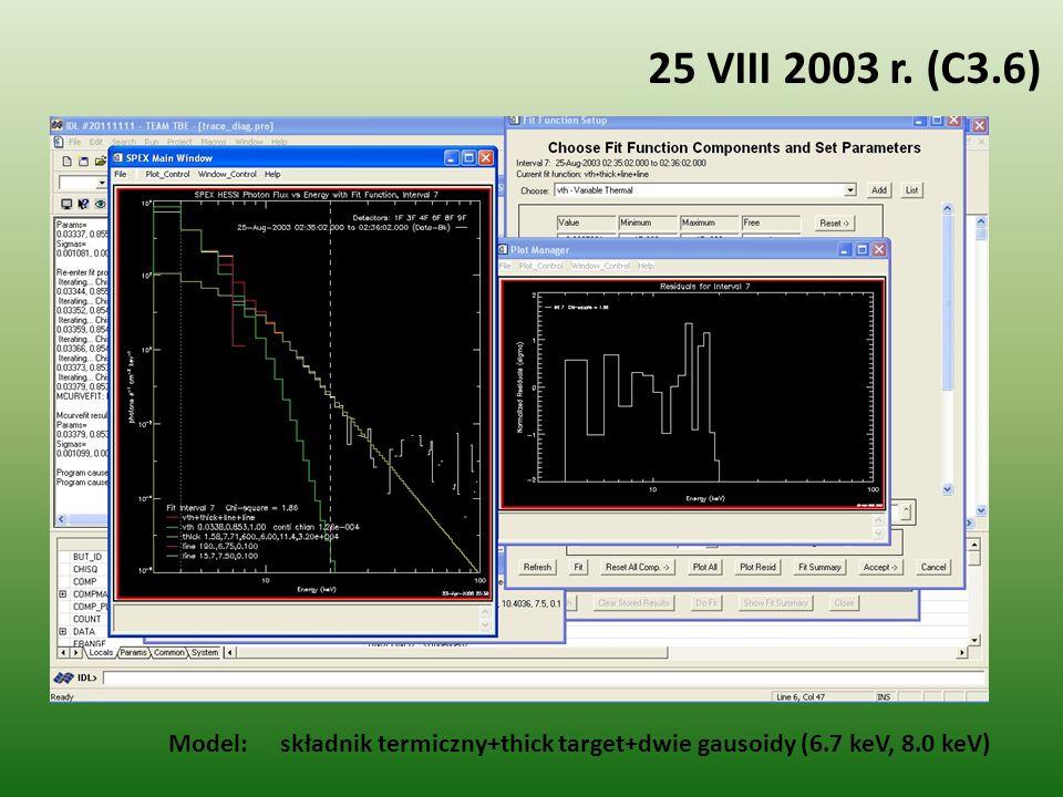 25 VIII 2003 r. (C3.6) Model: składnik termiczny+thick target+dwie gausoidy (6.7 keV, 8.0 keV)