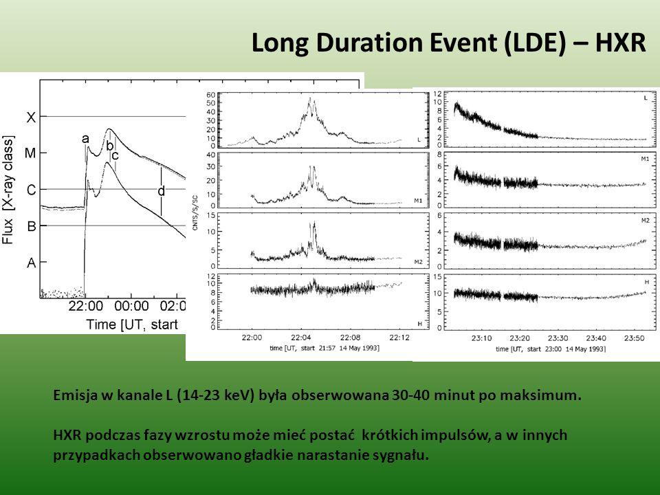 Long Duration Event (LDE) – HXR Emisja w kanale L (14-23 keV) była obserwowana 30-40 minut po maksimum. HXR podczas fazy wzrostu może mieć postać krót