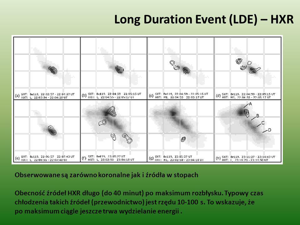 Long Duration Event (LDE) – HXR Obserwowane są zarówno koronalne jak i źródła w stopach Obecność źródeł HXR długo (do 40 minut) po maksimum rozbłysku.