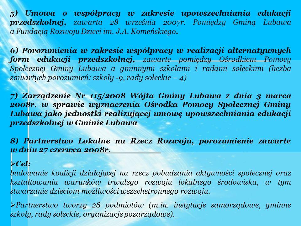 5) Umowa o współpracy w zakresie upowszechniania edukacji przedszkolnej, zawarta 28 września 2007r.