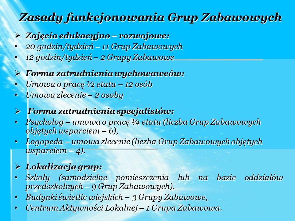 Zasady funkcjonowania Grup Zabawowych  Zajęcia edukacyjno – rozwojowe: 20 godzin/tydzień – 11 Grup Zabawowych 20 godzin/tydzień – 11 Grup Zabawowych
