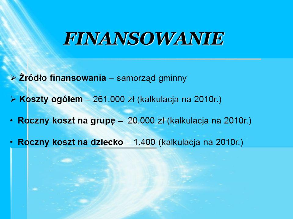 FINANSOWANIE  Źródło finansowania – samorząd gminny  Koszty ogółem – 261.000 zł (kalkulacja na 2010r.) Roczny koszt na grupę – 20.000 zł (kalkulacja na 2010r.) Roczny koszt na dziecko – 1.400 (kalkulacja na 2010r.)
