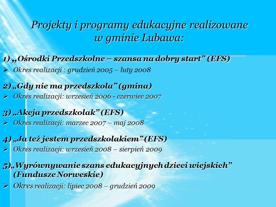 """Projekty i programy edukacyjne realizowane w gminie Lubawa: 1) """" Ośrodki Przedszkolne – szansa na dobry start (EFS)   Okres realizacji : grudzień 2005 – luty 2008 2) """"Gdy nie ma przedszkola (gmina)  Okres realizacji: wrzesień 2006 - czerwiec 2007 3) """"Akcja przedszkolak (EFS)  Okres realizacji: marzec 2007 – maj 2008 4) """"Ja też jestem przedszkolakiem (EFS)  Okres realizacji: wrzesień 2008 – sierpień 2009 5)""""Wyrównywanie szans edukacyjnych dzieci wiejskich (Fundusze Norweskie)  Okre s realizacji: lipiec 2008 – grudzień 2009"""