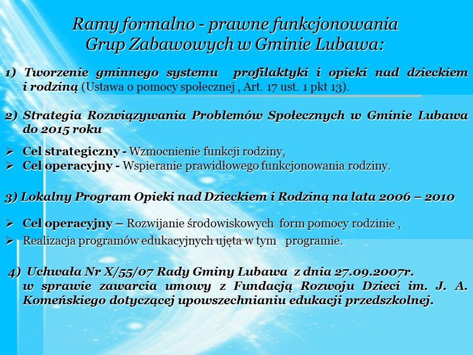 Ramy formalno - prawne funkcjonowania Grup Zabawowych w Gminie Lubawa: 1) Tworzenie gminnego systemu profilaktyki i opieki nad dzieckiem i rodziną 1)