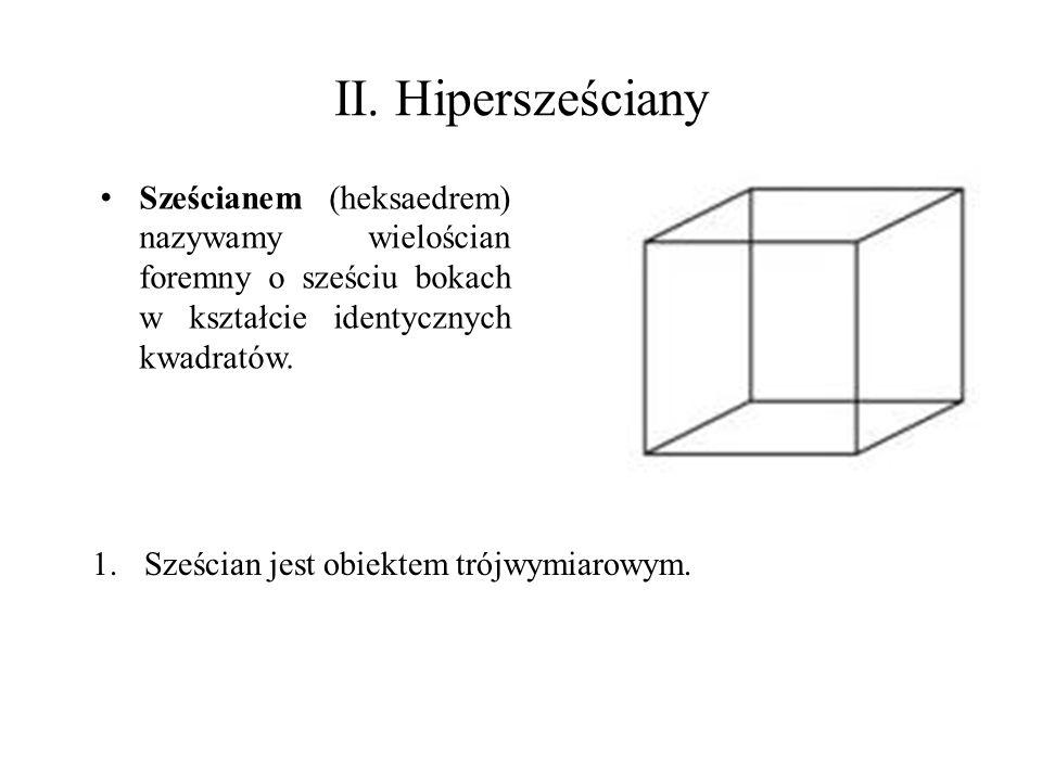 II. Hipersześciany Sześcianem (heksaedrem) nazywamy wielościan foremny o sześciu bokach w kształcie identycznych kwadratów. 1.Sześcian jest obiektem t