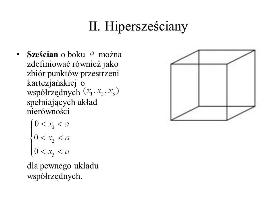 II. Hipersześciany Sześcian o boku można zdefiniować również jako zbiór punktów przestrzeni kartezjańskiej o współrzędnych spełniających układ nierówn