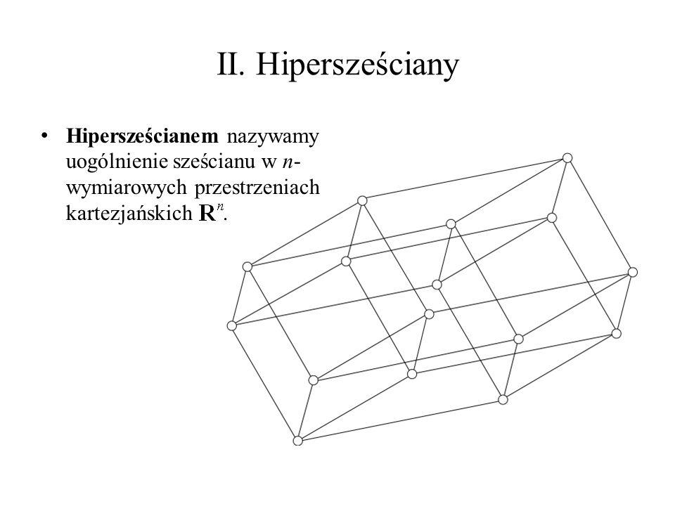 II. Hipersześciany Hipersześcianem nazywamy uogólnienie sześcianu w n- wymiarowych przestrzeniach kartezjańskich.