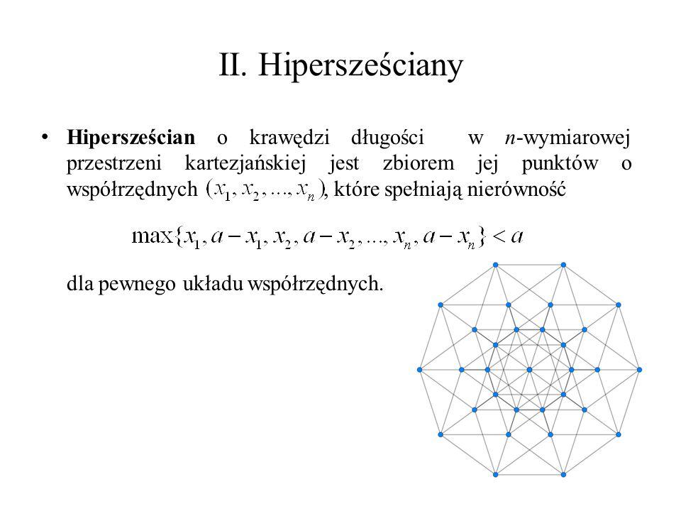 II. Hipersześciany Hipersześcian o krawędzi długości w n-wymiarowej przestrzeni kartezjańskiej jest zbiorem jej punktów o współrzędnych, które spełnia