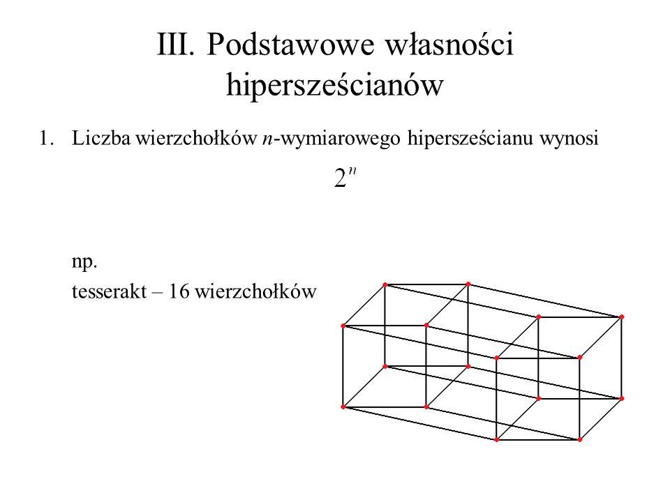 III. Podstawowe własności hipersześcianów 1.Liczba wierzchołków n-wymiarowego hipersześcianu wynosi np. tesserakt – 16 wierzchołków