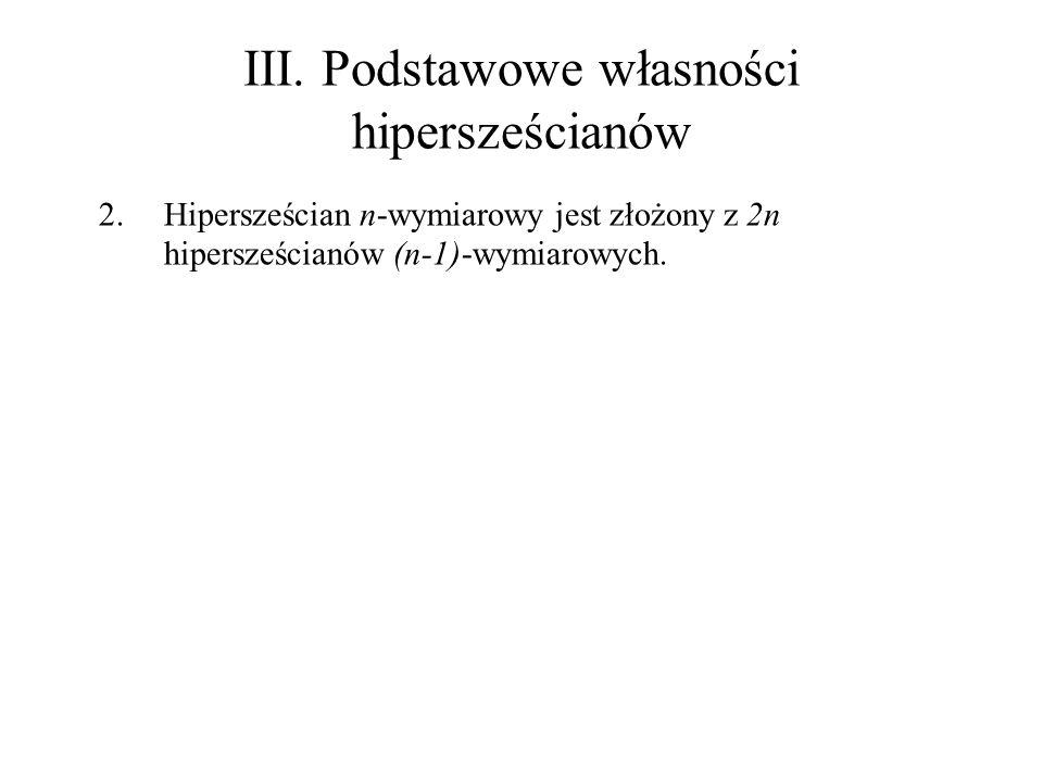 III. Podstawowe własności hipersześcianów 2.Hipersześcian n-wymiarowy jest złożony z 2n hipersześcianów (n-1)-wymiarowych.