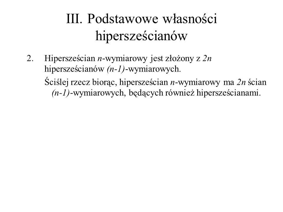 III. Podstawowe własności hipersześcianów 2.Hipersześcian n-wymiarowy jest złożony z 2n hipersześcianów (n-1)-wymiarowych. Ściślej rzecz biorąc, hiper