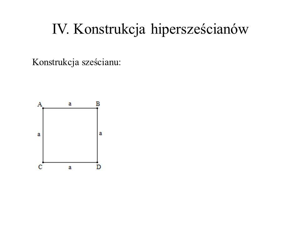 Konstrukcja sześcianu: