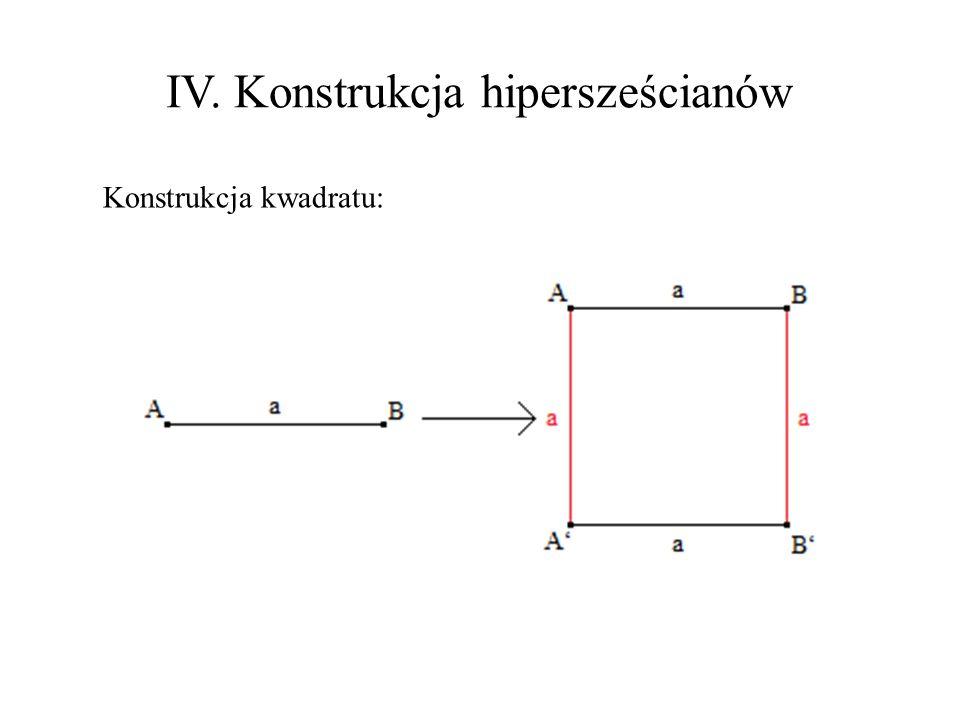 IV. Konstrukcja hipersześcianów Konstrukcja kwadratu: