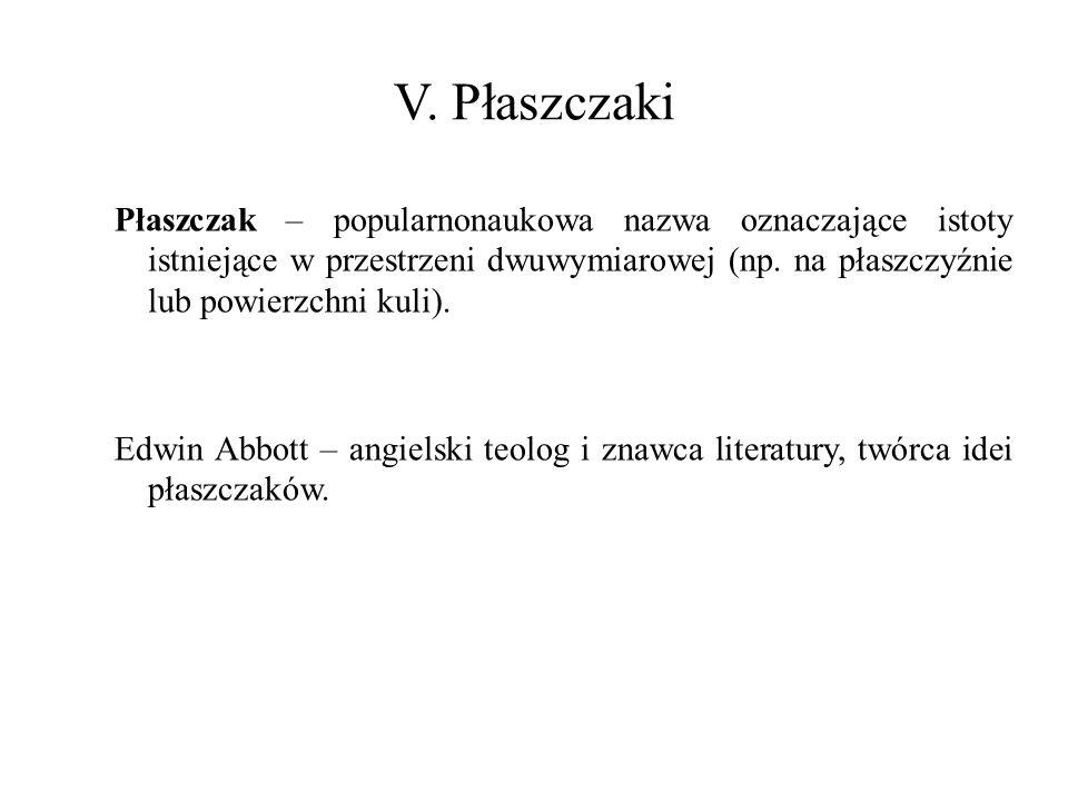 V. Płaszczaki Płaszczak – popularnonaukowa nazwa oznaczające istoty istniejące w przestrzeni dwuwymiarowej (np. na płaszczyźnie lub powierzchni kuli).