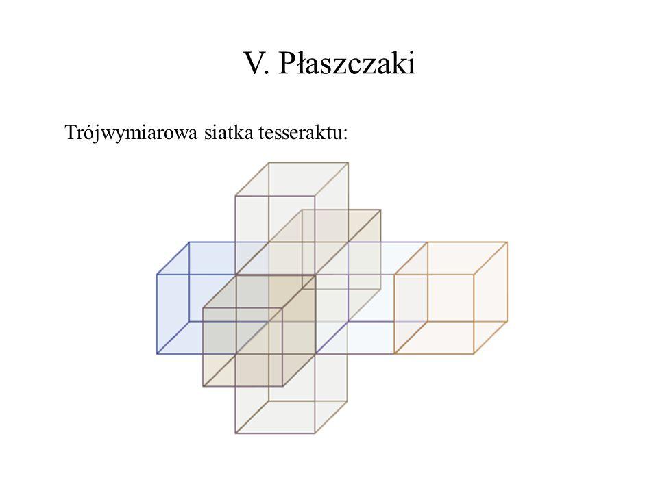 Trójwymiarowa siatka tesseraktu: