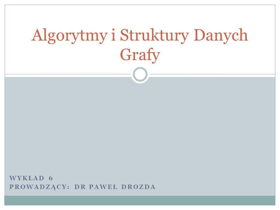 Plan wykładu Podstawowe pojęcia grafowe Reprezentacja grafów Problemy grafowe Algorytmy  Przeszukiwanie w głąb i wszerz  Minimalnie drzewo rozpinające  Najkrótsze ścieżki  Inne dr Paweł Drozda