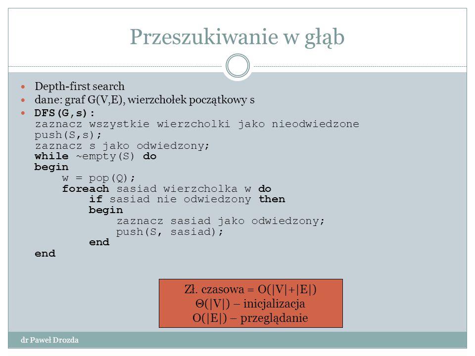 Przeszukiwanie w głąb Depth-first search dane: graf G(V,E), wierzchołek początkowy s DFS(G,s): zaznacz wszystkie wierzcholki jako nieodwiedzone push(S
