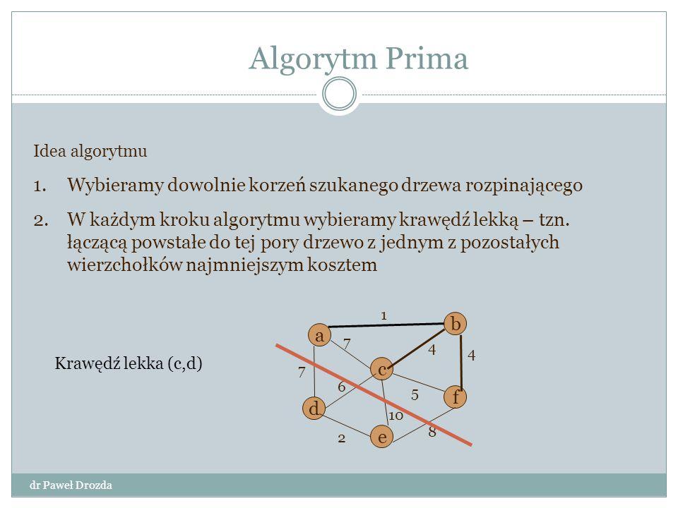 Algorytm Prima Idea algorytmu 1.Wybieramy dowolnie korzeń szukanego drzewa rozpinającego 2.W każdym kroku algorytmu wybieramy krawędź lekką – tzn. łąc