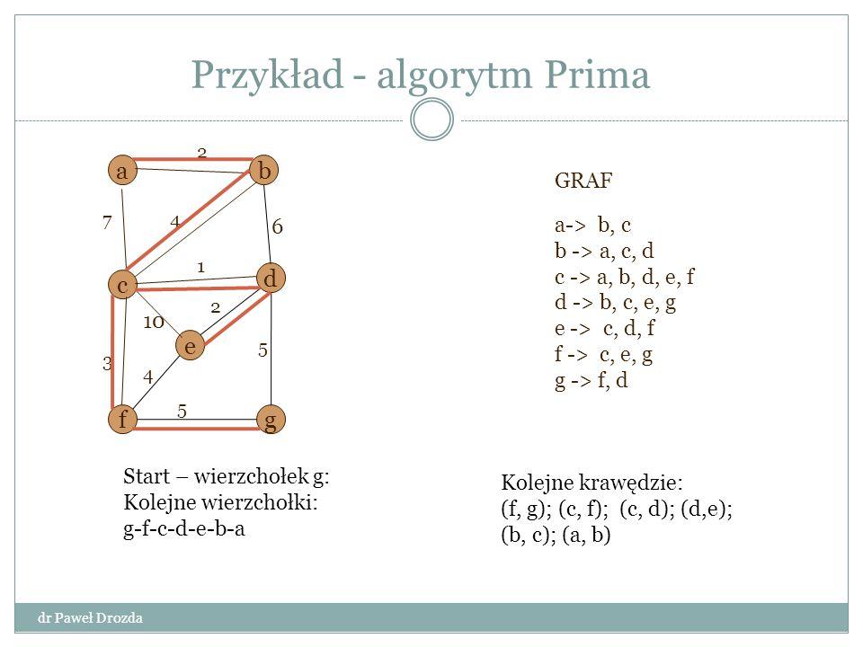 Przykład - algorytm Prima a d g e f b c 6 3 1 7 5 4 2 10 GRAF a-> b, c b -> a, c, d c -> a, b, d, e, f d -> b, c, e, g e -> c, d, f f -> c, e, g g ->