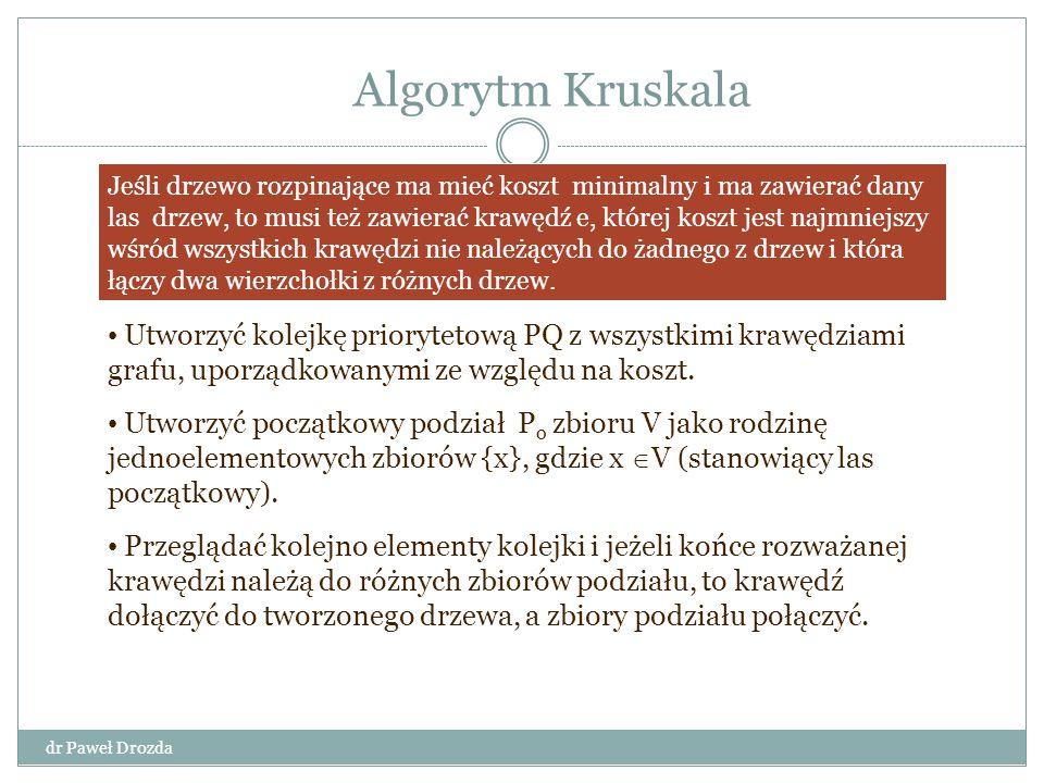 Algorytm Kruskala Utworzyć kolejkę priorytetową PQ z wszystkimi krawędziami grafu, uporządkowanymi ze względu na koszt. Utworzyć początkowy podział Po