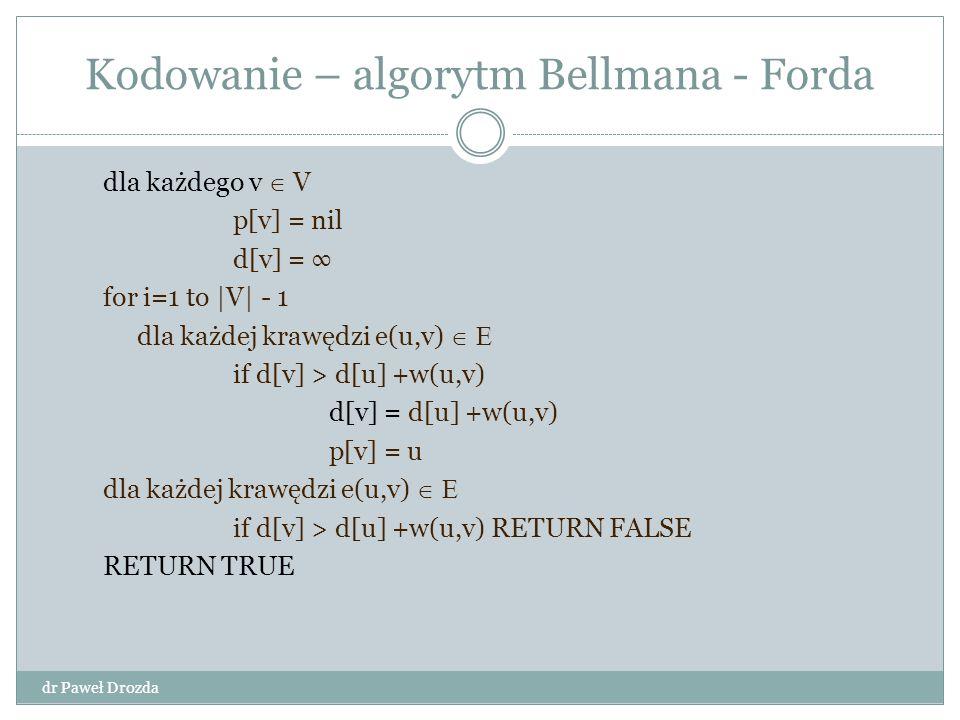 Kodowanie – algorytm Bellmana - Forda dla każdego v  V p[v] = nil d[v] = ∞ for i=1 to |V| - 1 dla każdej krawędzi e(u,v)  if d[v] > d[u] +w(u,v)