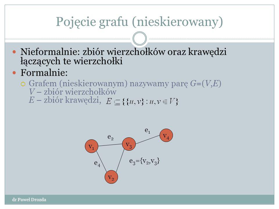 Graf skierowany Grafem skierowanym nazywamy parę G=(V,A) V – zbiór wierzchołków A – zbiór krawędzi skierowanych (uporządkowanych par różnych wierzchołków) v1v1 v3v3 v4v4 v2v2 e2e2 e 3 =(v 3,v 2 ) e1e1 e4e4 e5e5 dr Paweł Drozda