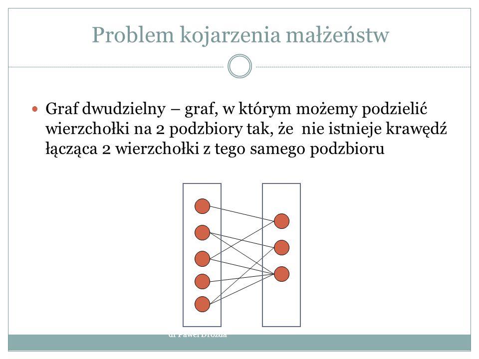 Problem kojarzenia małżeństw Graf dwudzielny – graf, w którym możemy podzielić wierzchołki na 2 podzbiory tak, że nie istnieje krawędź łącząca 2 wierz