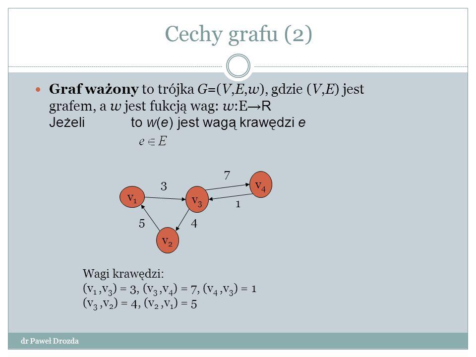 Graf ważony to trójka G=(V,E,w), gdzie (V,E) jest grafem, a w jest fukcją wag: w:E →R Jeżeli to w(e) jest wagą krawędzi e Cechy grafu (2) v1v1 v3v3 v4