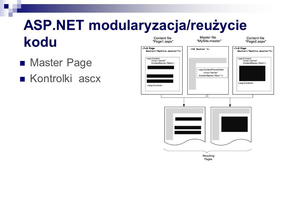 ASP.NET modularyzacja/reużycie kodu Master Page Kontrolki ascx