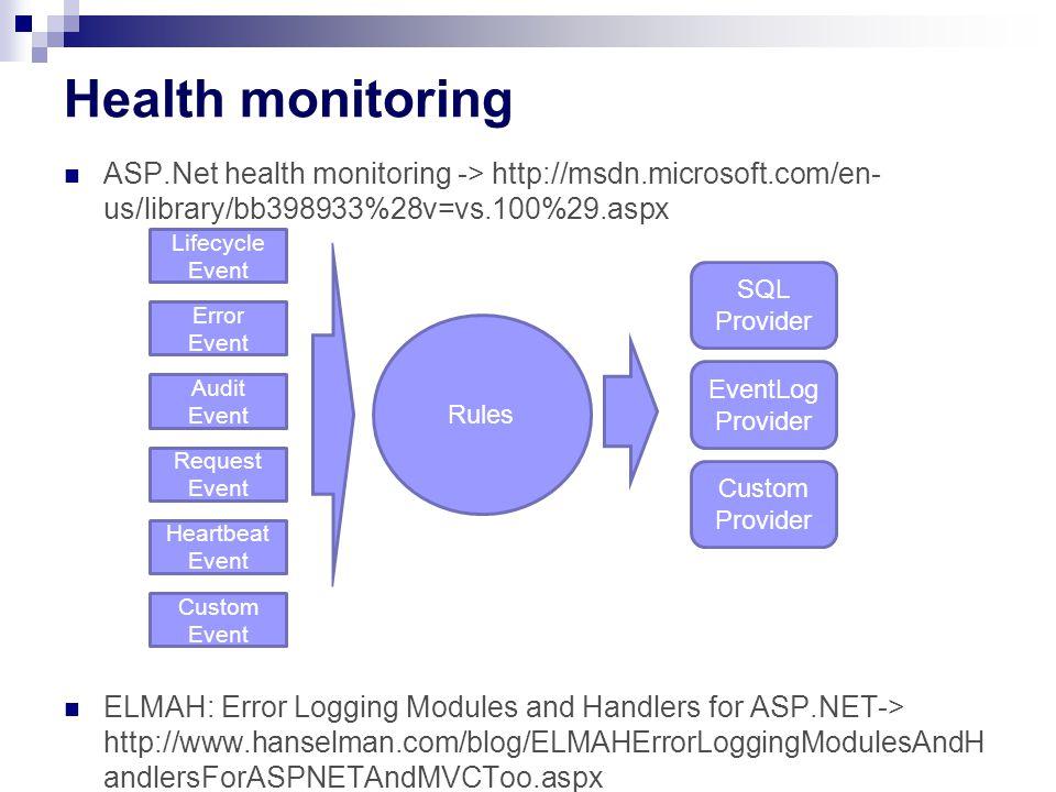 Health monitoring ASP.Net health monitoring -> http://msdn.microsoft.com/en- us/library/bb398933%28v=vs.100%29.aspx ELMAH: Error Logging Modules and Handlers for ASP.NET-> http://www.hanselman.com/blog/ELMAHErrorLoggingModulesAndH andlersForASPNETAndMVCToo.aspx Lifecycle Event Error Event Audit Event Request Event Heartbea t Event Custom Event Rules SQL Provider EventLog Provider Custom Provider