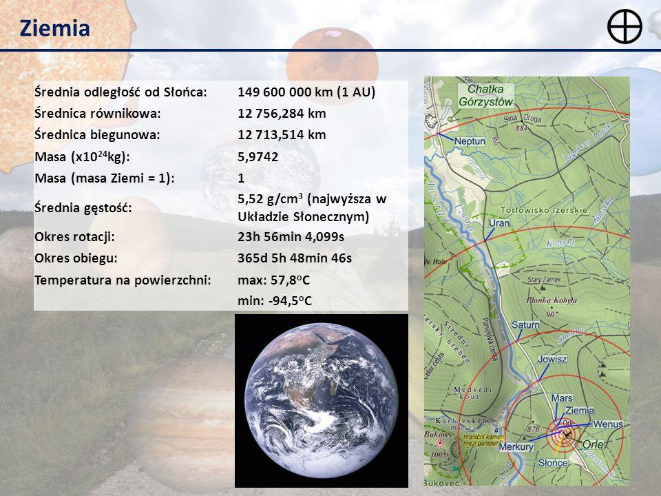 Ziemia Średnia odległość od Słońca:149 600 000 km (1 AU) Średnica równikowa:12 756,284 km Średnica biegunowa:12 713,514 km Masa (x10 24 kg):5,9742 Mas