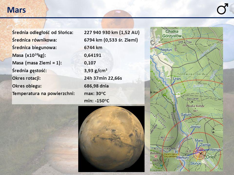 Mars Średnia odległość od Słońca:227 940 930 km (1,52 AU) Średnica równikowa:6794 km (0,533 śr. Ziemi) Średnica biegunowa:6744 km Masa (x10 24 kg):0,6