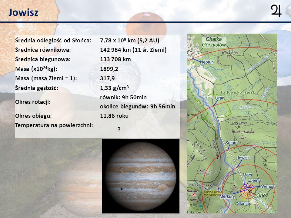 Jowisz Średnia odległość od Słońca:7,78 x 10 8 km (5,2 AU) Średnica równikowa:142 984 km (11 śr. Ziemi) Średnica biegunowa:133 708 km Masa (x10 24 kg)