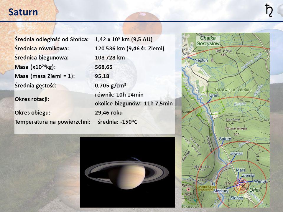 Saturn Średnia odległość od Słońca:1,42 x 10 9 km (9,5 AU) Średnica równikowa:120 536 km (9,46 śr. Ziemi) Średnica biegunowa:108 728 km Masa (x10 24 k