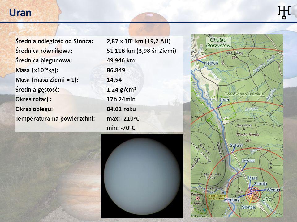Uran Średnia odległość od Słońca:2,87 x 10 9 km (19,2 AU) Średnica równikowa:51 118 km (3,98 śr. Ziemi) Średnica biegunowa:49 946 km Masa (x10 24 kg):