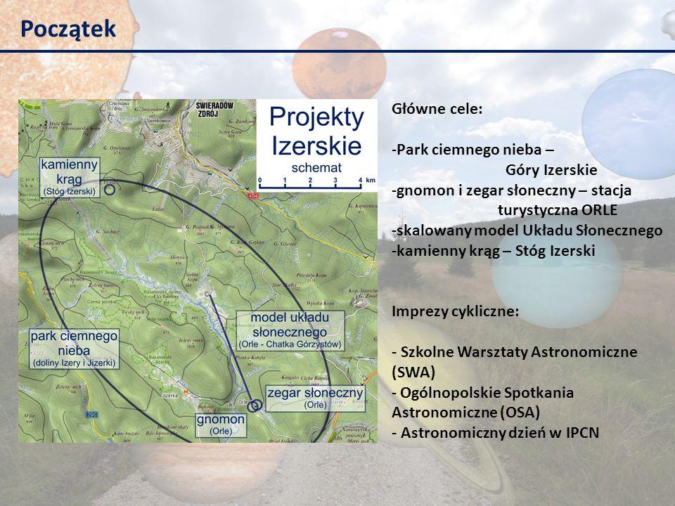 Początek Główne cele: -Park ciemnego nieba – Góry Izerskie -gnomon i zegar słoneczny – stacja turystyczna ORLE -skalowany model Układu Słonecznego -ka