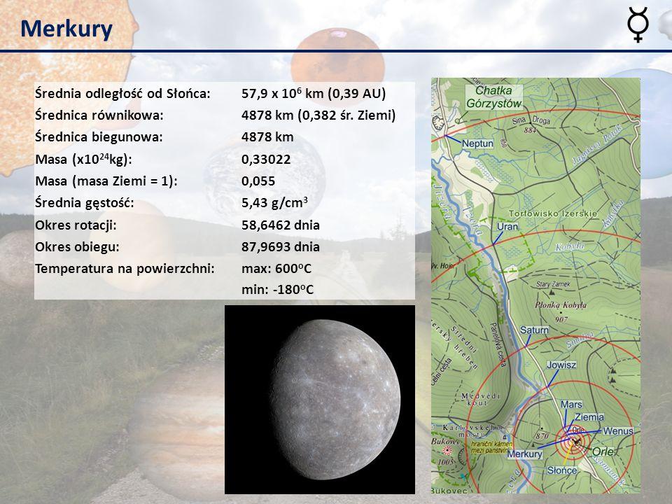 Merkury Średnia odległość od Słońca:57,9 x 10 6 km (0,39 AU) Średnica równikowa:4878 km (0,382 śr. Ziemi) Średnica biegunowa:4878 km Masa (x10 24 kg):