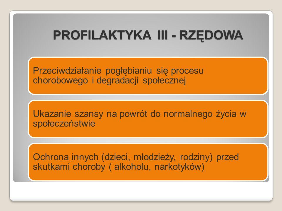 PROFILAKTYKA III - RZĘDOWA Przeciwdziałanie pogłębianiu się procesu chorobowego i degradacji społecznej Ukazanie szansy na powrót do normalnego życia