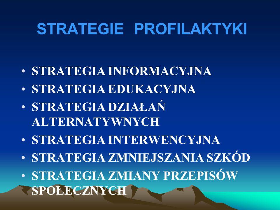 STRATEGIE PROFILAKTYKI STRATEGIA INFORMACYJNA STRATEGIA EDUKACYJNA STRATEGIA DZIAŁAŃ ALTERNATYWNYCH STRATEGIA INTERWENCYJNA STRATEGIA ZMNIEJSZANIA SZK