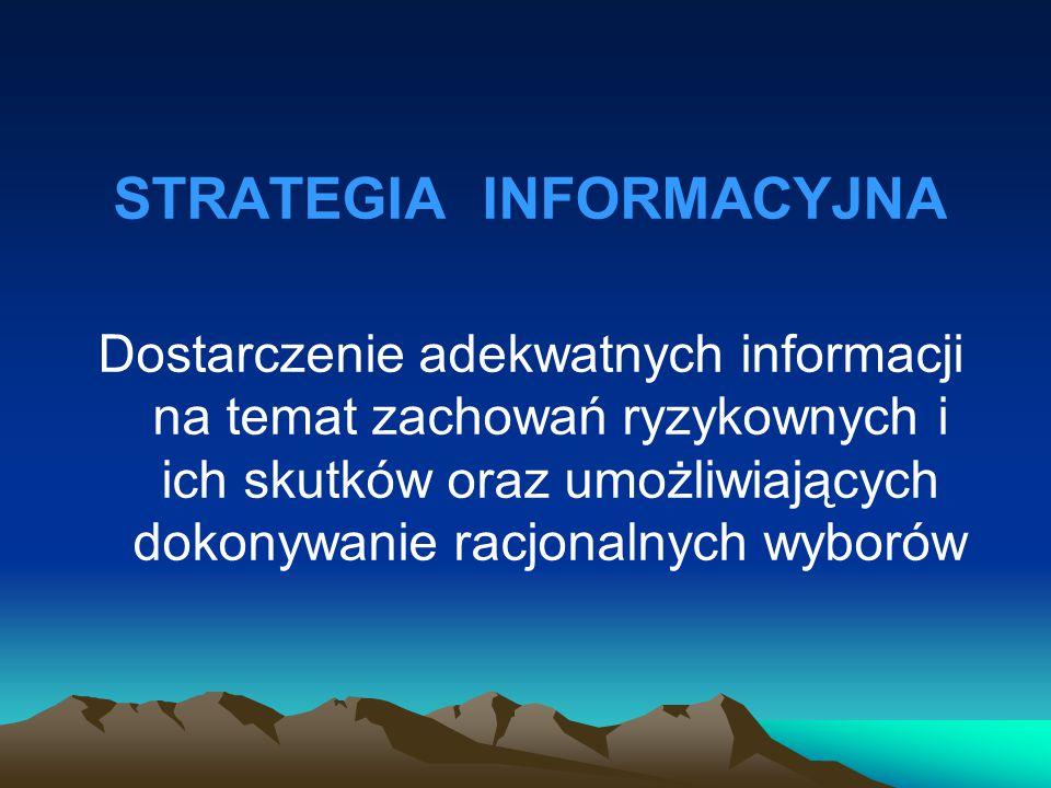 STRATEGIA INFORMACYJNA Dostarczenie adekwatnych informacji na temat zachowań ryzykownych i ich skutków oraz umożliwiających dokonywanie racjonalnych w