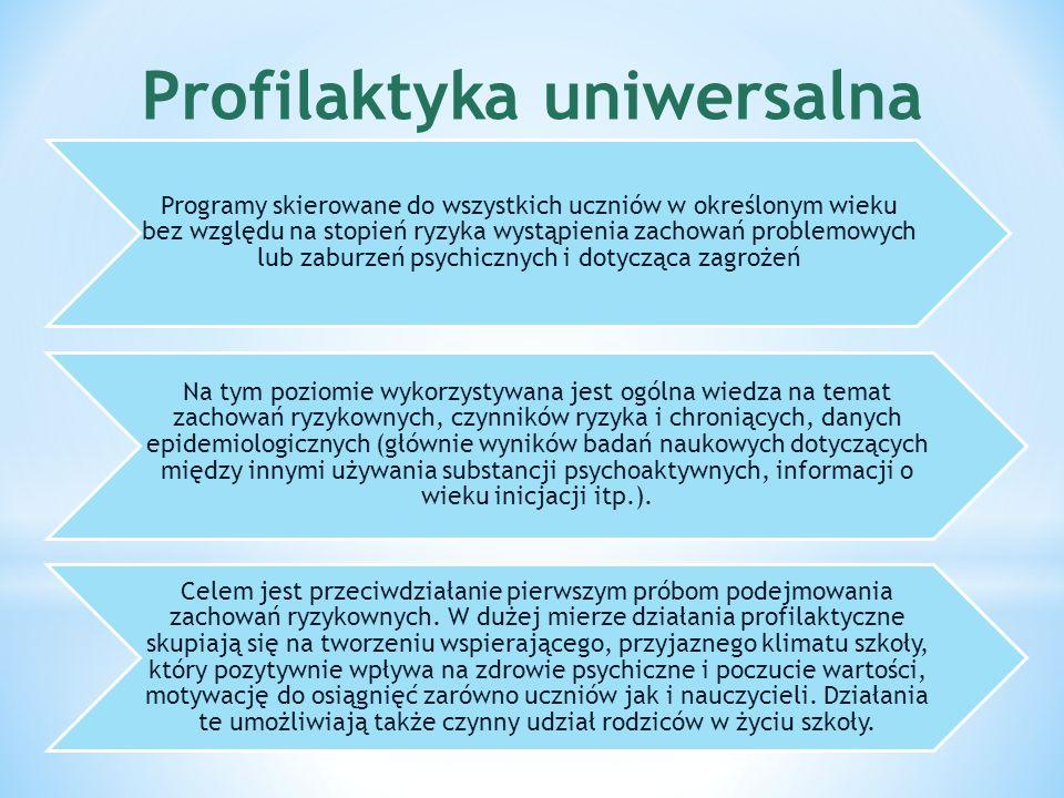 Profilaktyka uniwersalna Programy skierowane do wszystkich uczniów w określonym wieku bez względu na stopień ryzyka wystąpienia zachowań problemowych