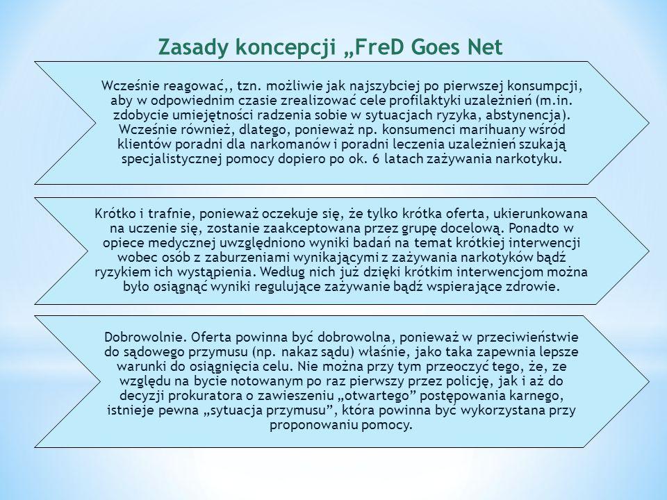 """Zasady koncepcji """"FreD Goes Net """" Wcześnie reagować,, tzn. możliwie jak najszybciej po pierwszej konsumpcji, aby w odpowiednim czasie zrealizować cele"""