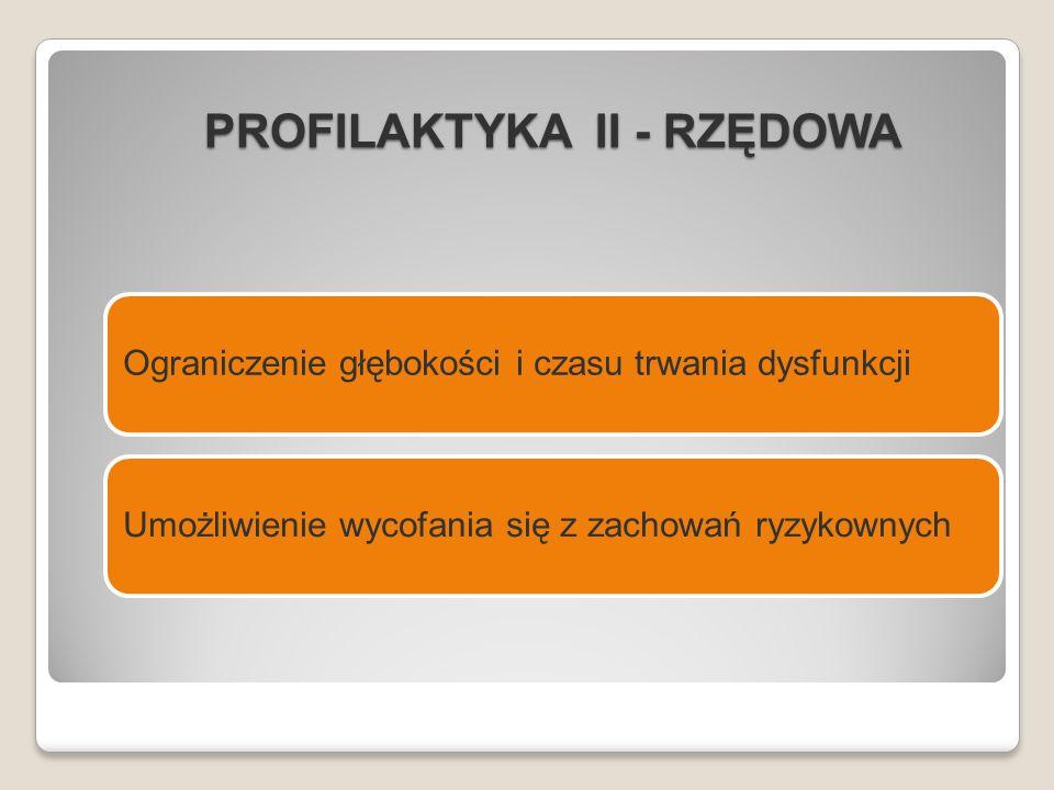 PROFILAKTYKA II - RZĘDOWA Ograniczenie głębokości i czasu trwania dysfunkcjiUmożliwienie wycofania się z zachowań ryzykownych
