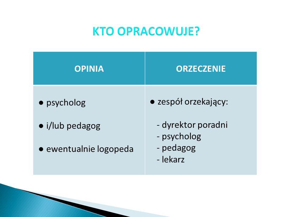 OPINIAORZECZENIE ● psycholog ● i/lub pedagog ● ewentualnie logopeda ● zespół orzekający: - dyrektor poradni - psycholog - pedagog - lekarz