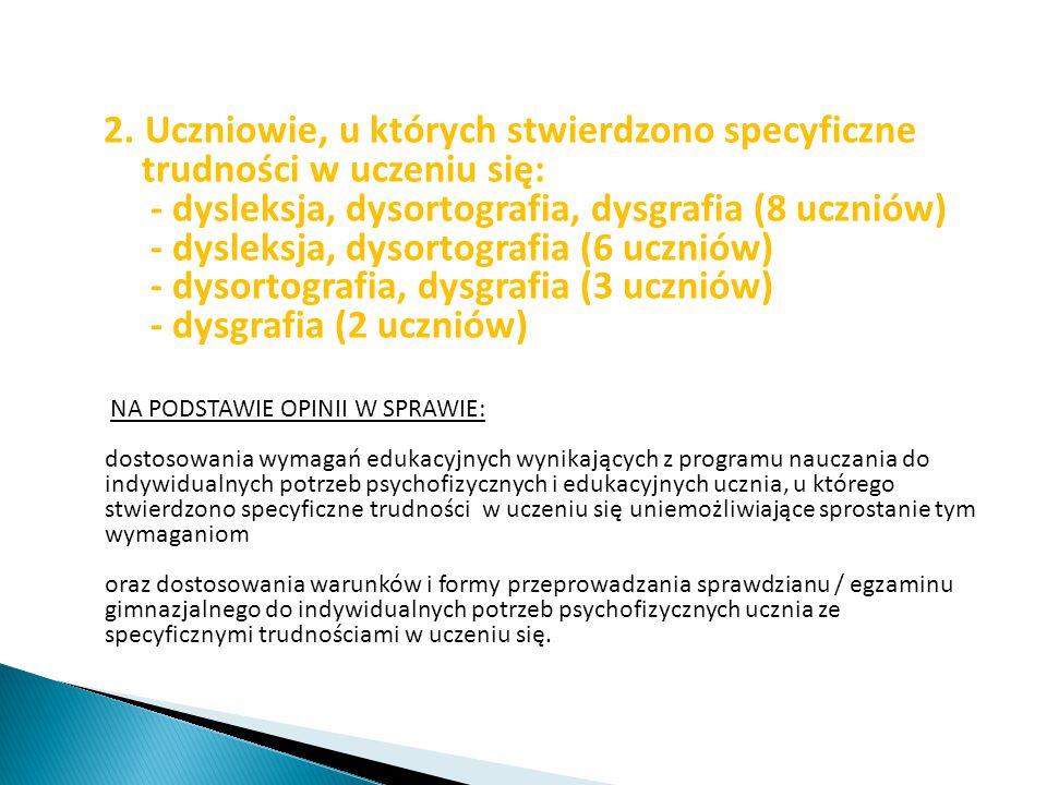 2. Uczniowie, u których stwierdzono specyficzne trudności w uczeniu się: - dysleksja, dysortografia, dysgrafia (8 uczniów) - dysleksja, dysortografia