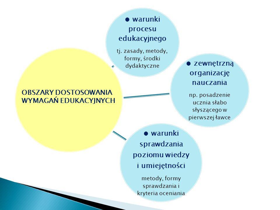 ● warunki procesu edukacyjnego tj. zasady, metody, formy, środki dydaktyczne ● zewnętrzną organizację nauczania np. posadzenie ucznia słabo słyszącego
