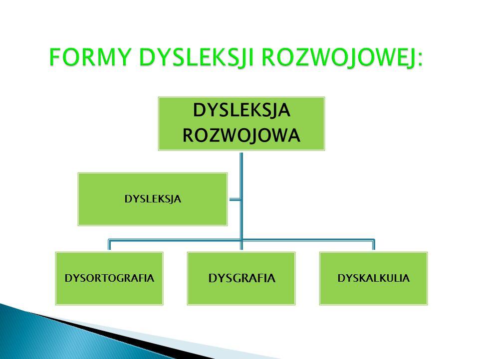 DYSLEKSJA ROZWOJOWA DYSORTOGRAFIA DYSGRAFIA DYSKALKULIA DYSLEKSJA