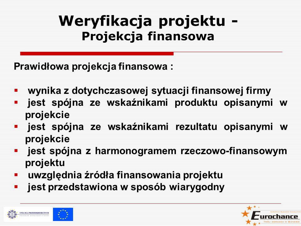 Weryfikacja projektu - Projekcja finansowa Prawidłowa projekcja finansowa :  wynika z dotychczasowej sytuacji finansowej firmy  jest spójna ze wskaźnikami produktu opisanymi w projekcie  jest spójna ze wskaźnikami rezultatu opisanymi w projekcie  jest spójna z harmonogramem rzeczowo-finansowym projektu  uwzględnia źródła finansowania projektu  jest przedstawiona w sposób wiarygodny
